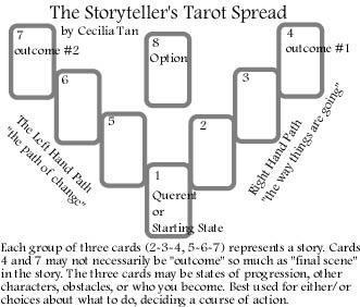 diagram here