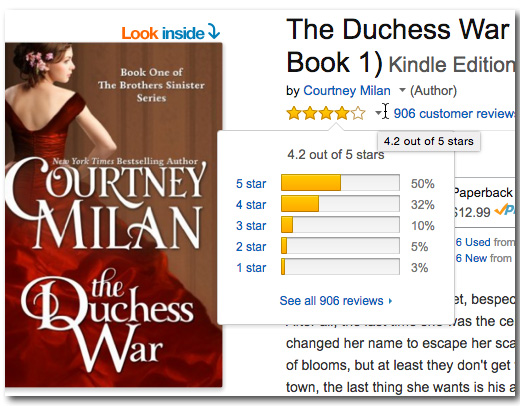 duchess_war_amazon_reviews
